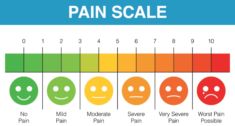injured pain scale